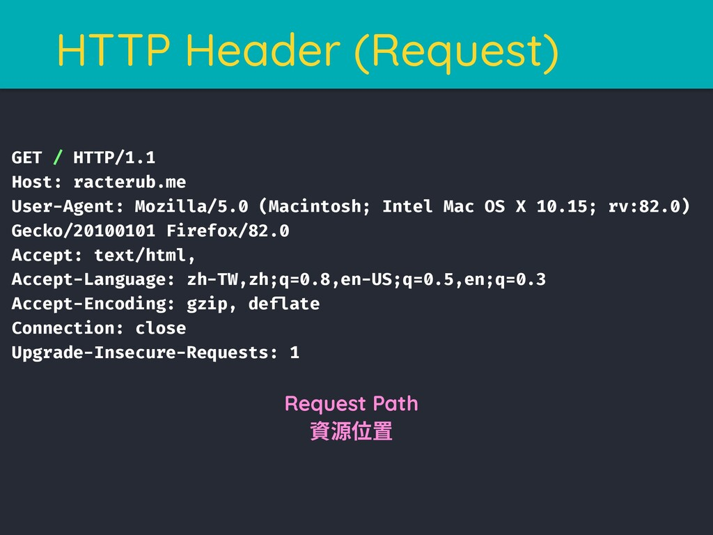 HTTP Header (Request) Request Path 資源位置 GET / H...