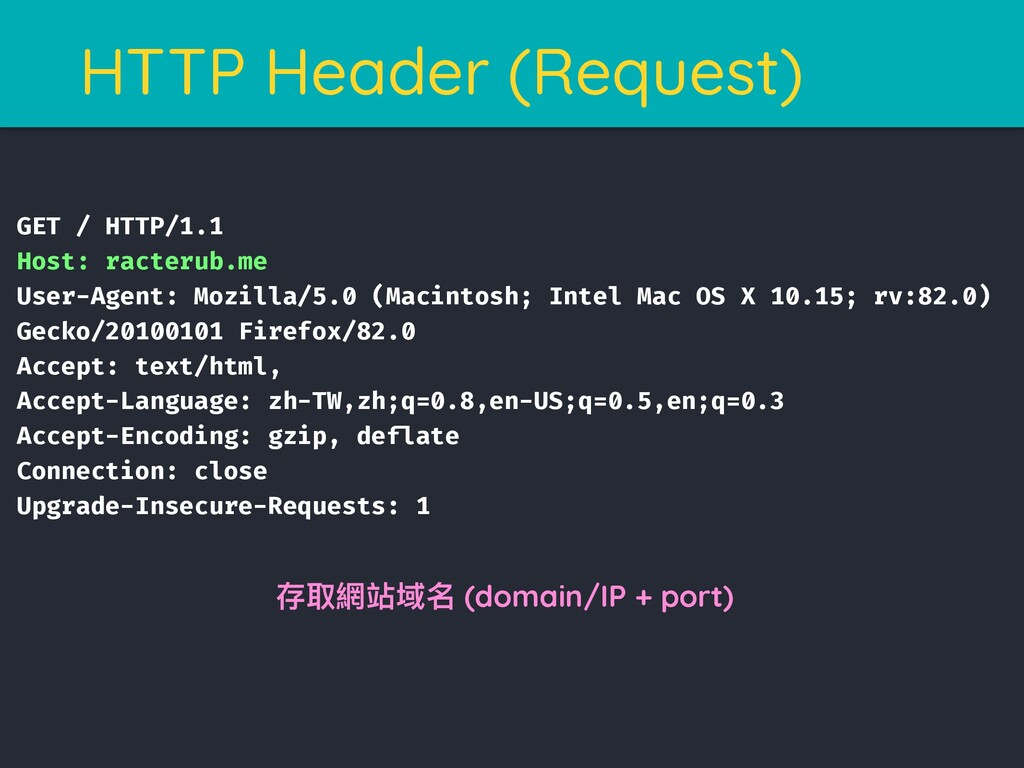 HTTP Header (Request) ਂ玲翕ᒊऒݷ (domain/IP + port)...