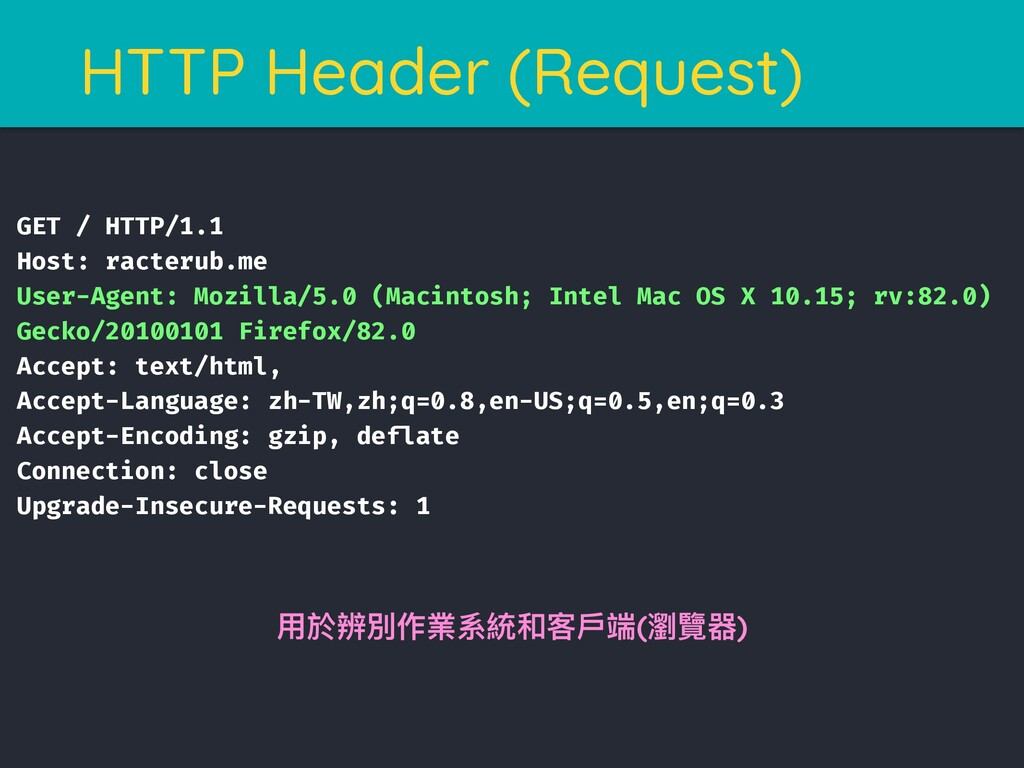 HTTP Header (Request) አෝ蜣獨֢禂羬翄޾ਮ䜛ᒒ(倵薩瑊) GET / H...