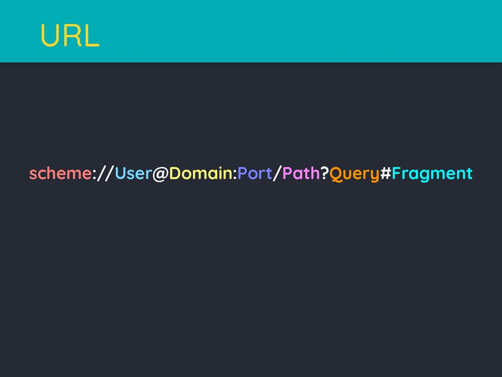 URL scheme://User@Domain:Port/Path?Query#Fragme...