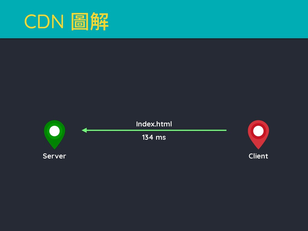 CDN 瑽薹 Index.html 134 ms Server Client
