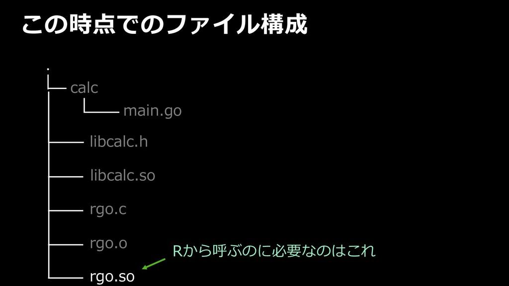 この時点でのファイル構成 ・ calc main.go libcalc.h libcalc.s...
