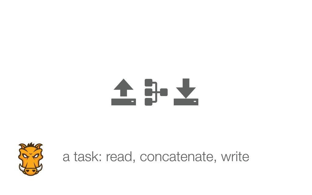    a task: read, concatenate, write