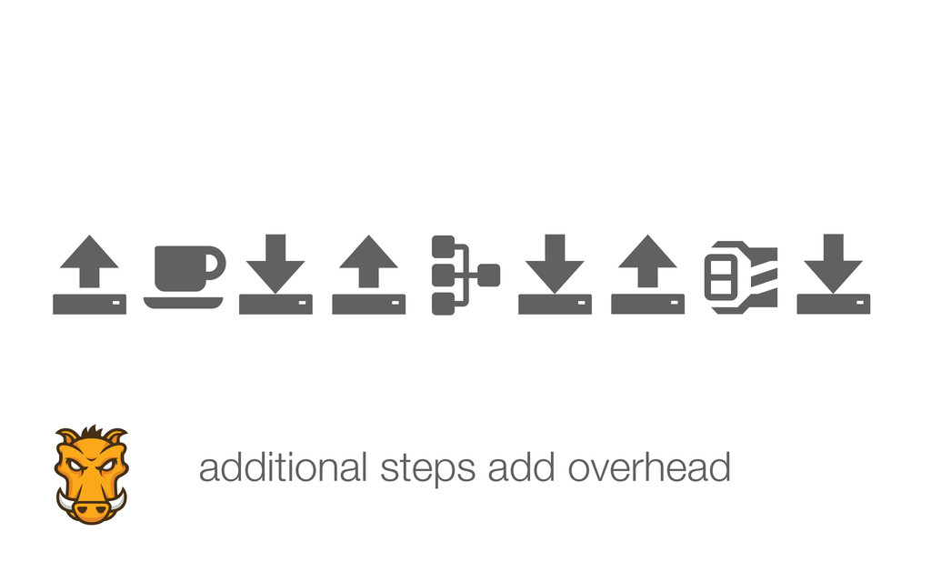         additional steps add overhead