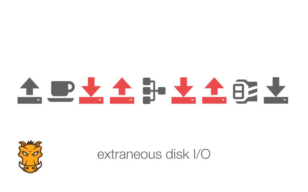         extraneous disk I/O