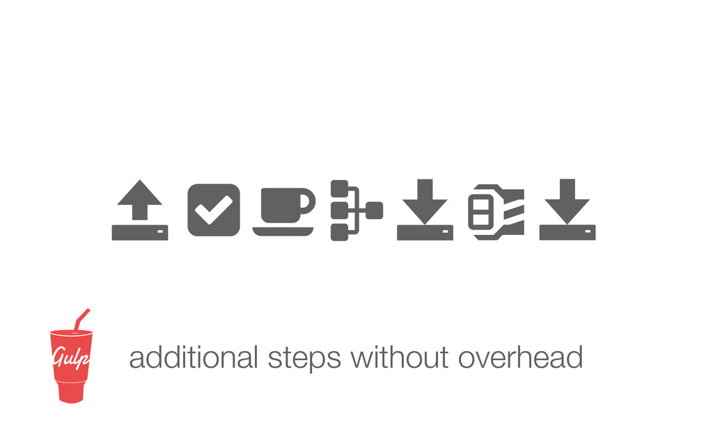        additional steps without overhead