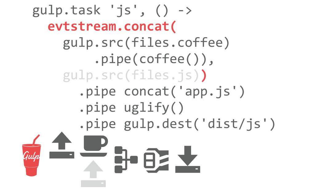 gulp.task 'js', () -‐>   evtstr...