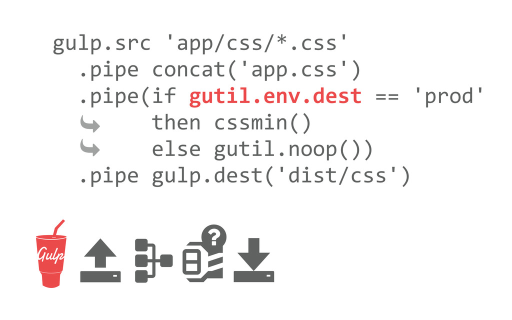 gulp.src 'app/css/*.css'   .pipe co...