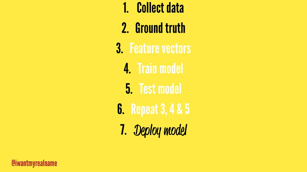 1. Collect data 2. Ground truth 3. Feature vect...