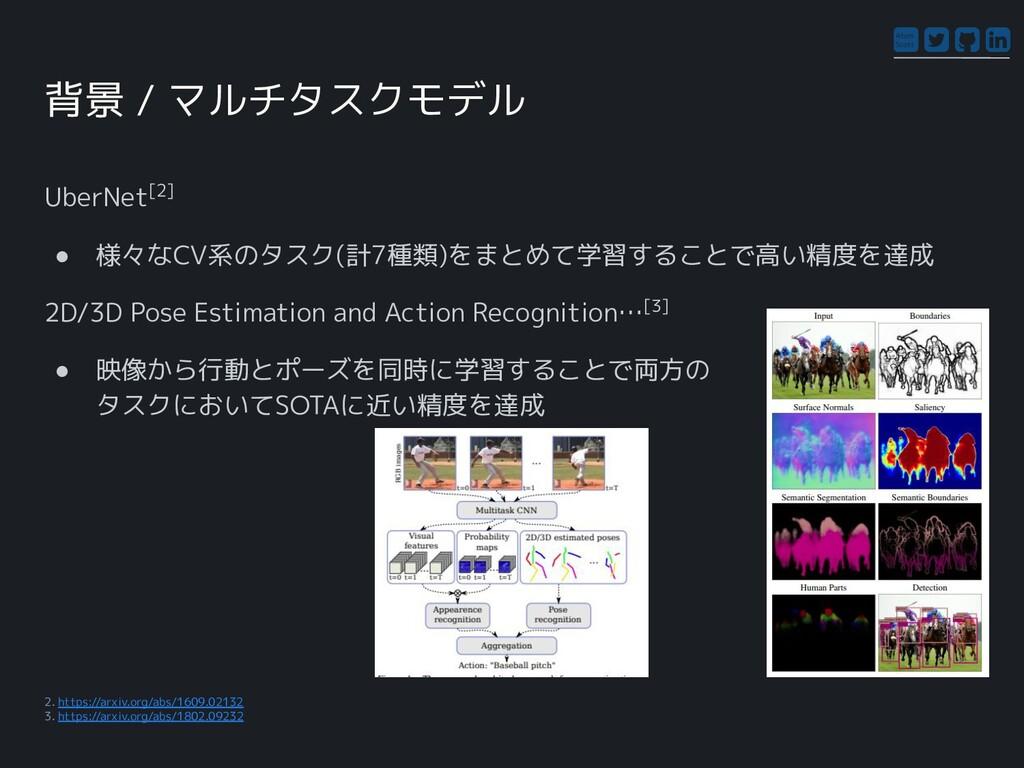 Atom Scott 背景 / マルチタスクモデル UberNet[2] ● 様々なCV系のタ...