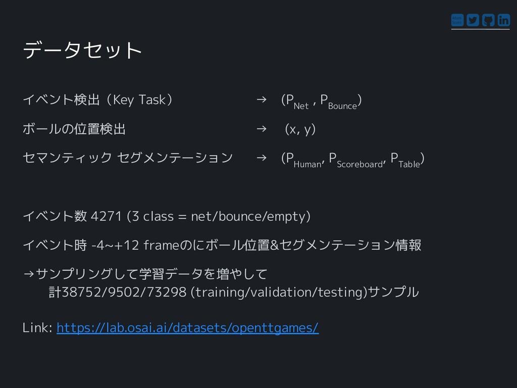 Atom Scott データセット イベント検出(Key Task) → (P Net , P...