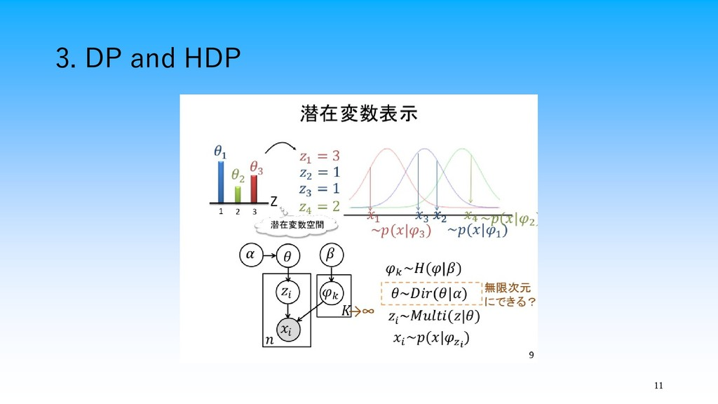 3. DP and HDP 11