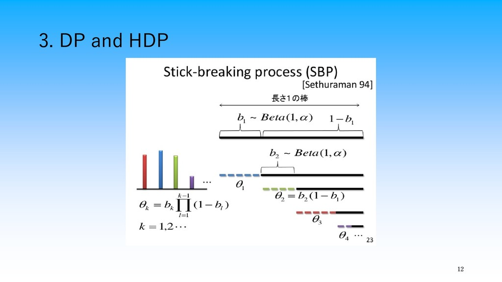 3. DP and HDP 12