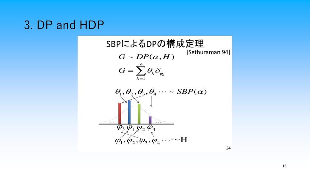 3. DP and HDP 13