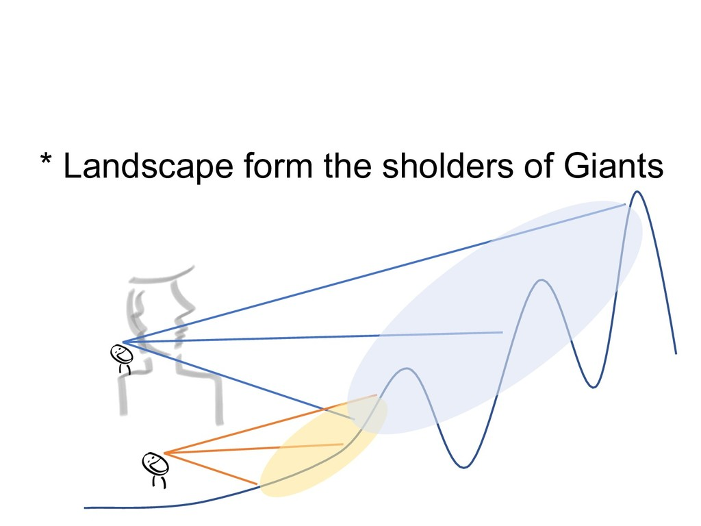 * Landscape form the sholders of Giants