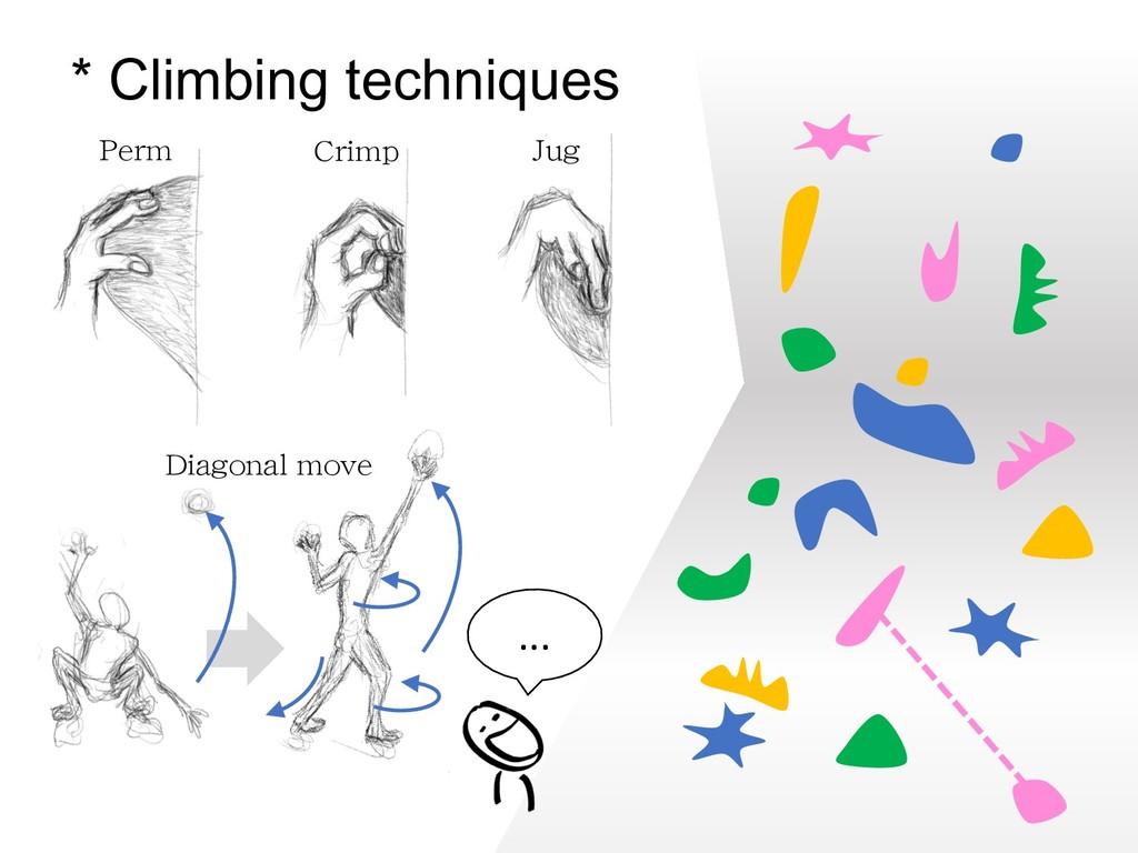 ... Perm Crimp Jug * Climbing techniques Diagon...
