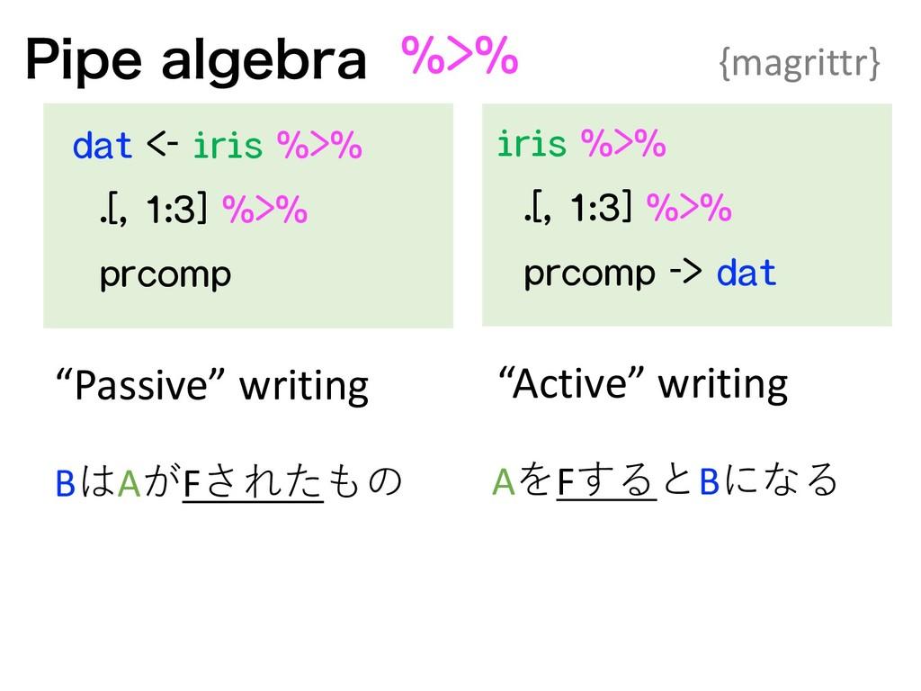 {magrittr} dat <- iris %>% .[, 1:3] %>% prcomp ...