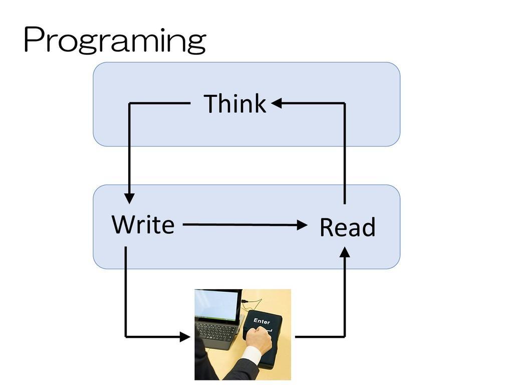 Think Write Programing Read