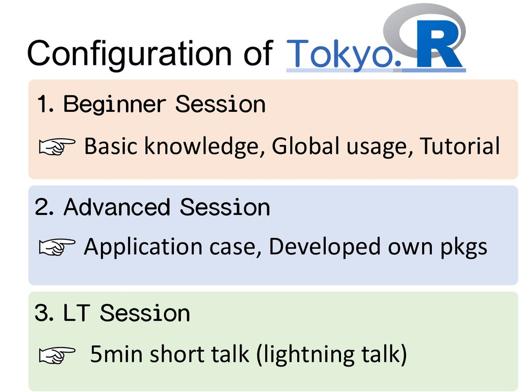 Configuration of 1. Beginner Session 2. Advance...