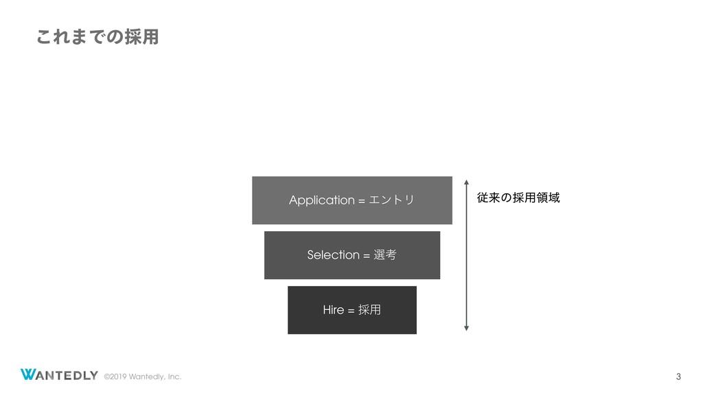 ©2019 Wantedly, Inc. Application = ΤϯτϦ Selecti...
