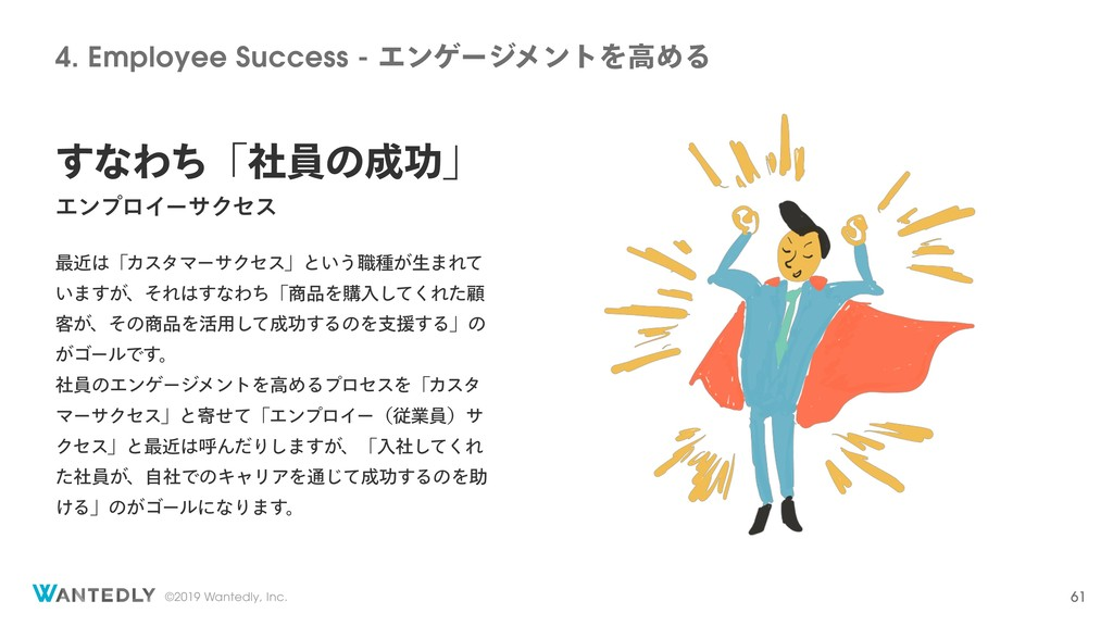 ©2019 Wantedly, Inc. 4. Employee Success - Τϯήʔ...