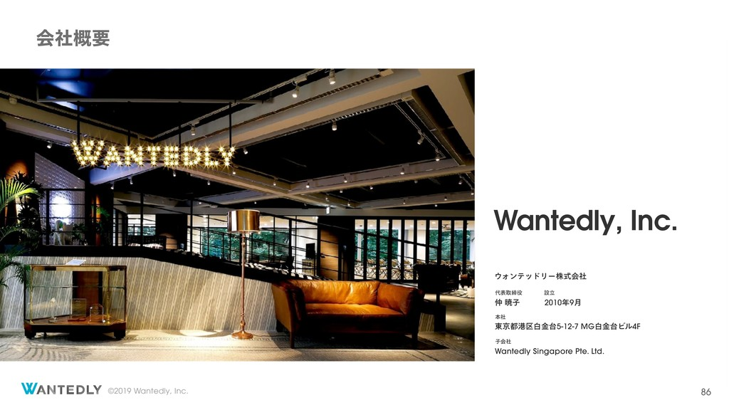 ©2019 Wantedly, Inc. 20109݄ ઃཱ ڿࢠ දऔక ຊࣾ ౦...