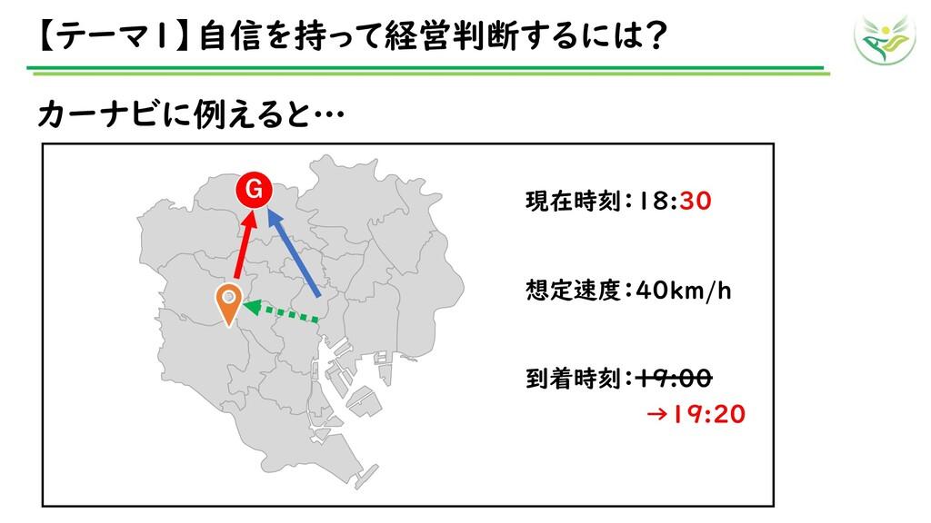 G 想定速度:40km/h 現在時刻:18:30 到着時刻:19:00 →19:20 【テーマ...