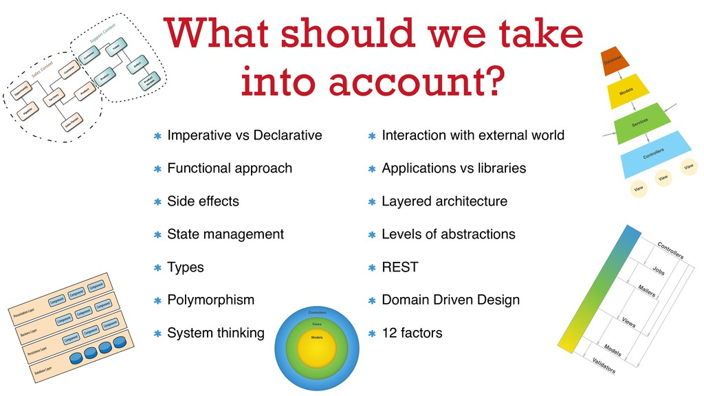 What should we take into account? Interaction w...