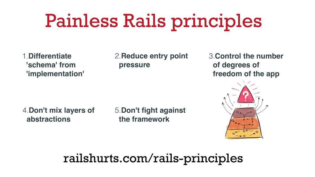 Painless Rails principles 1.Differentiate 'sche...