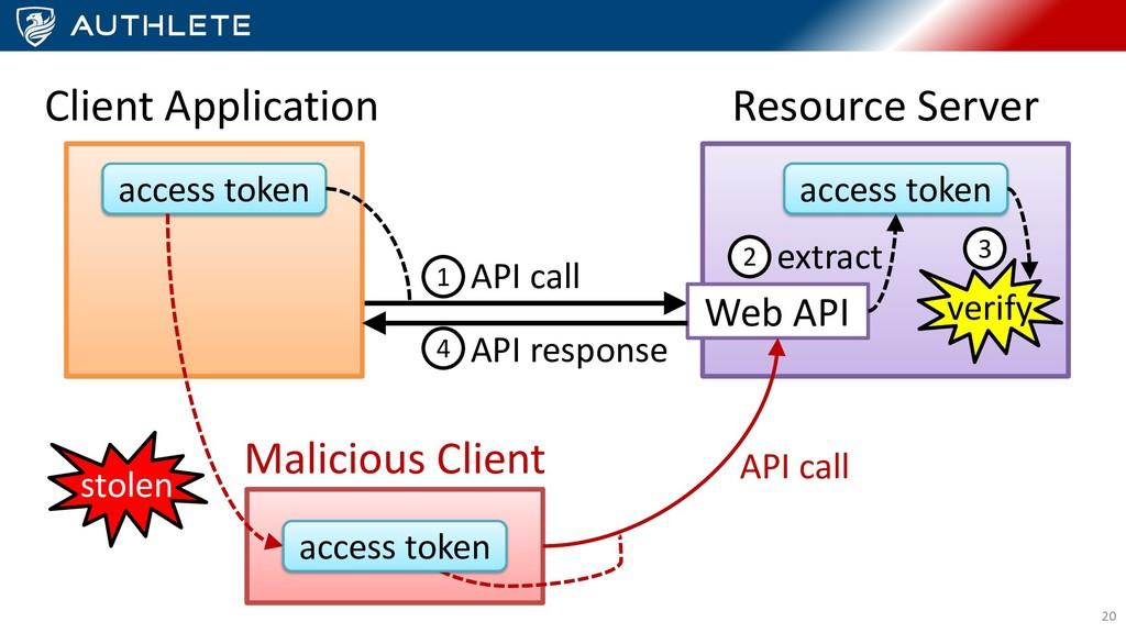 20 Web API Resource Server Client Application a...