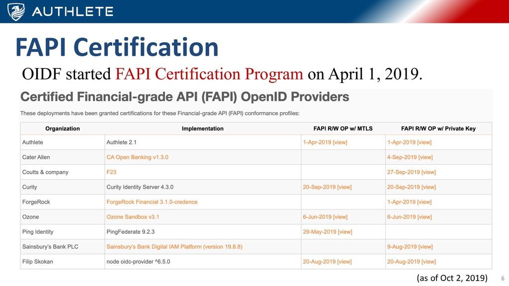 6 FAPI Certification OIDF started FAPI Certific...