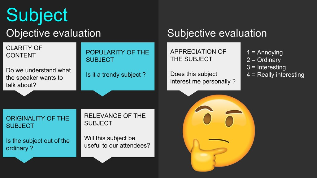Objective evaluation CLARITY OF CONTENT Do we u...