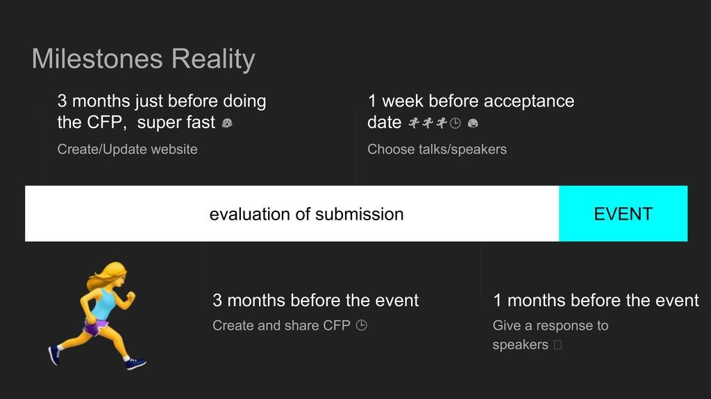 Milestones Reality evaluation of submission EVE...