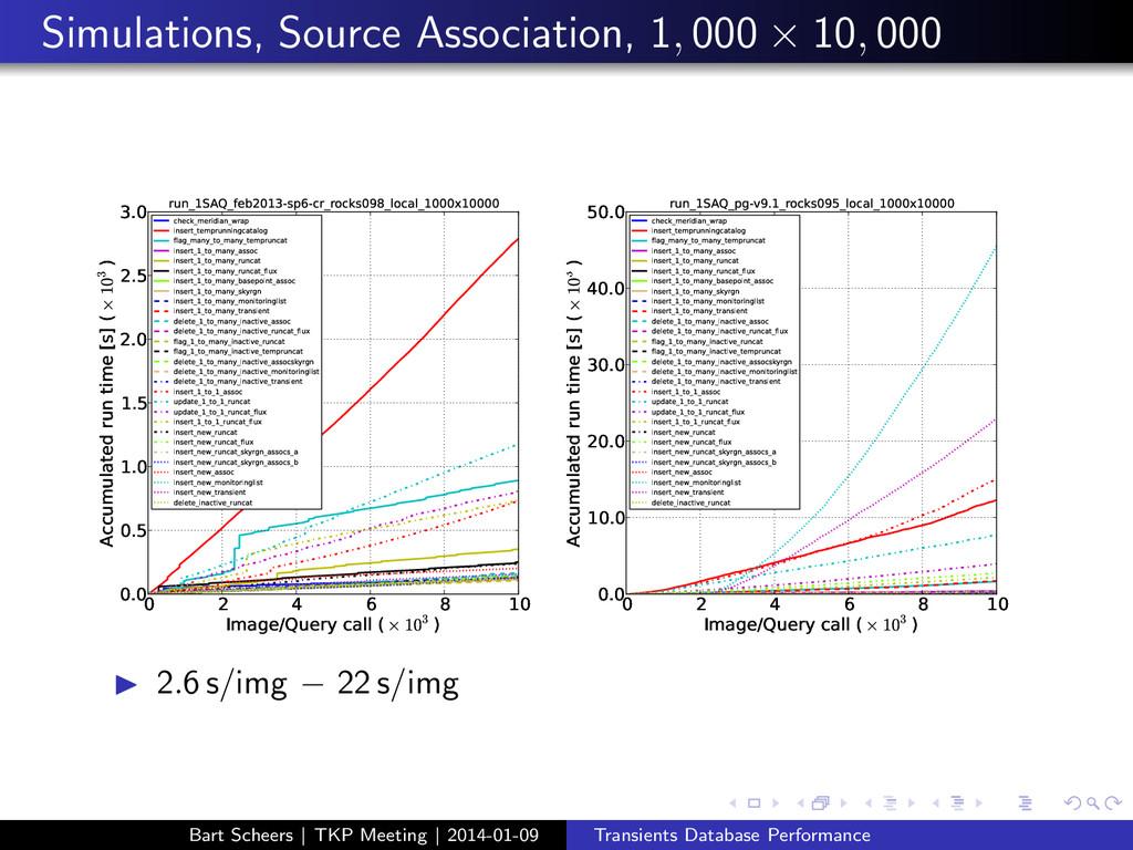 Simulations, Source Association, 1 , 000 × 10 ,...