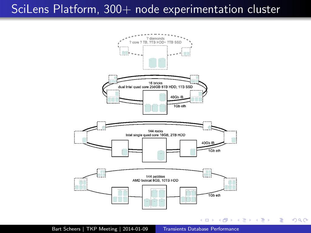 SciLens Platform, 300+ node experimentation clu...