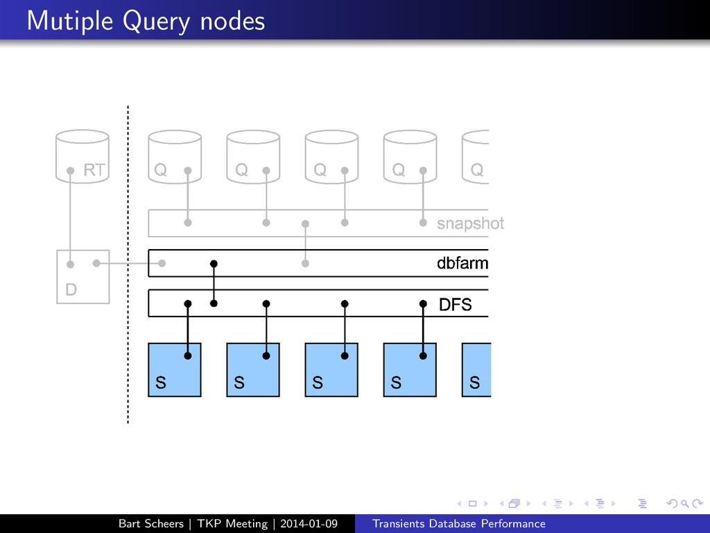 Mutiple Query nodes Bart Scheers | TKP Meeting ...