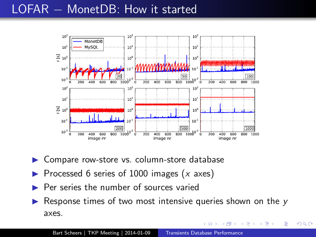 LOFAR − MonetDB: How it started ◮ Compare row-s...