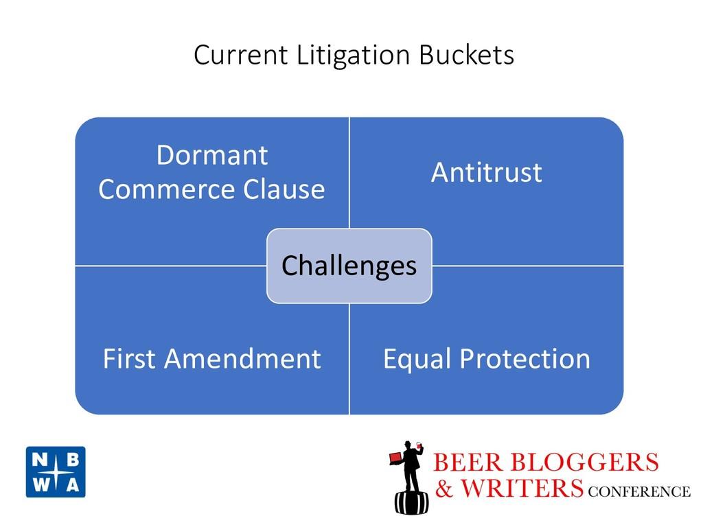 Current Litigation Buckets Dormant Commerce Cla...