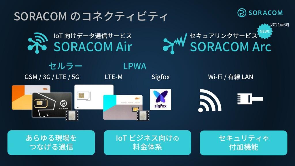 SORACOM のコネクティビティ IoT 向けデータ通信サービス SORACOM Air セ...
