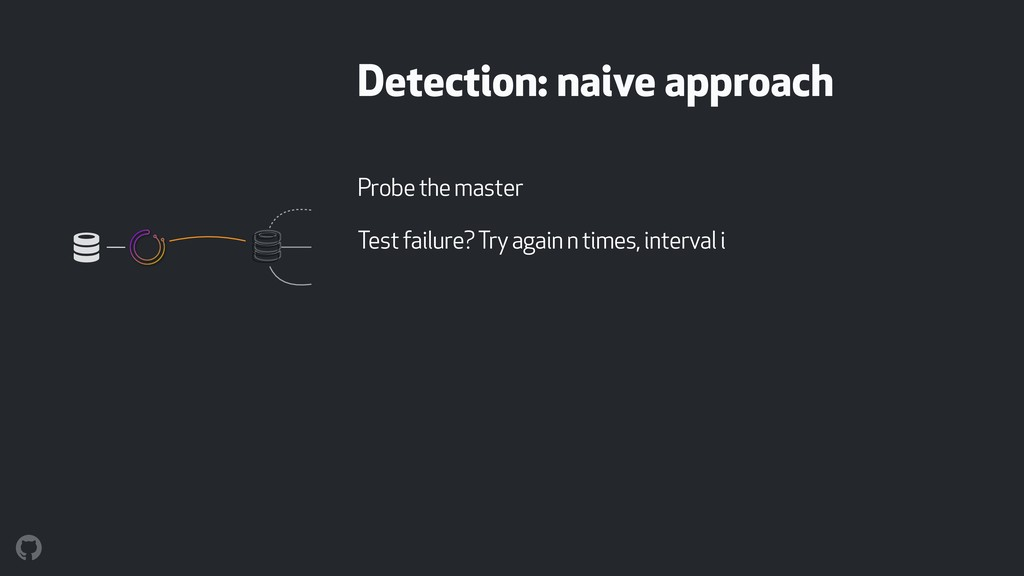 Detection: naive approach Probe the master Test...