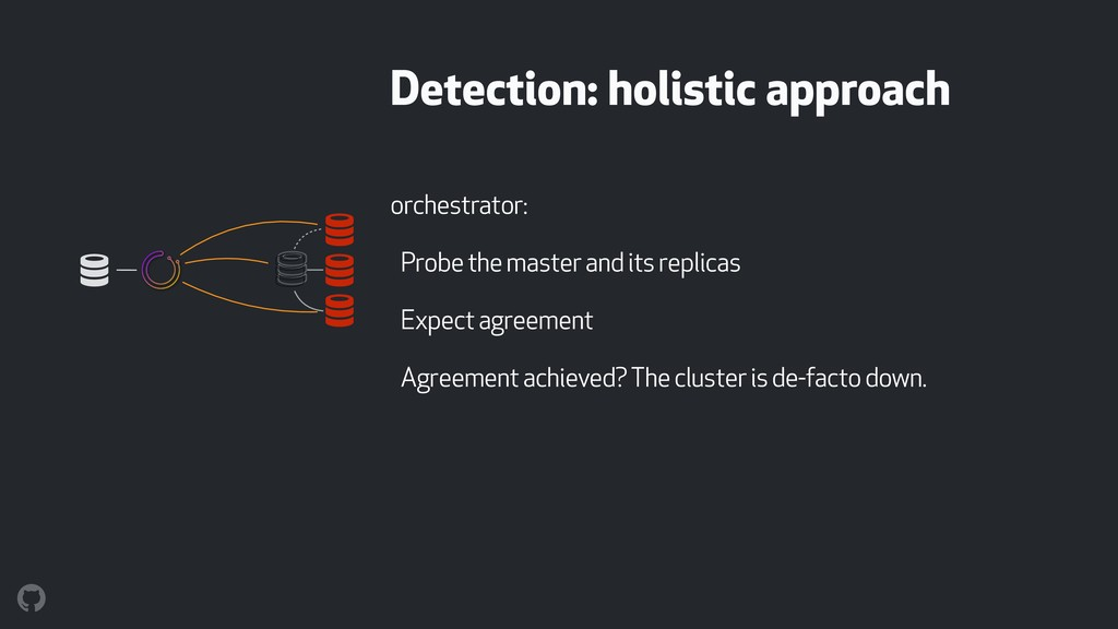Detection: holistic approach orchestrator: Prob...