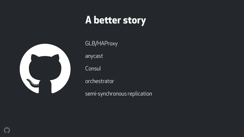 GLB/HAProxy anycast Consul orchestrator semi-sy...