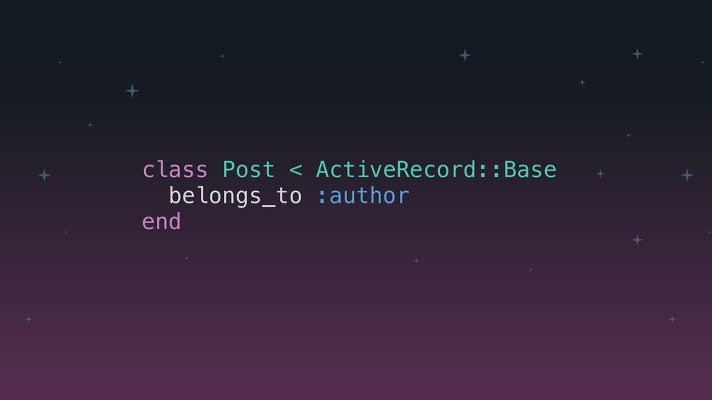 class Post < ActiveRecord::Base belongs_to :aut...
