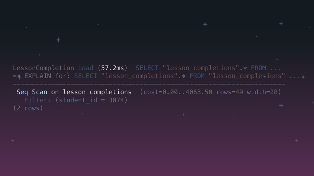"""LessonCompletion Load (57.2ms) SELECT """"lesson_c..."""