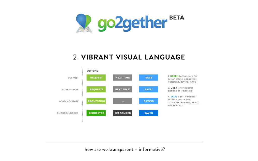 how are we transparent + informative? 2. VIBRAN...