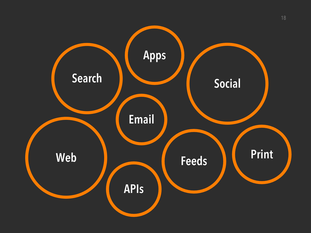 18 Search Social Email APIs Print Feeds Web Apps