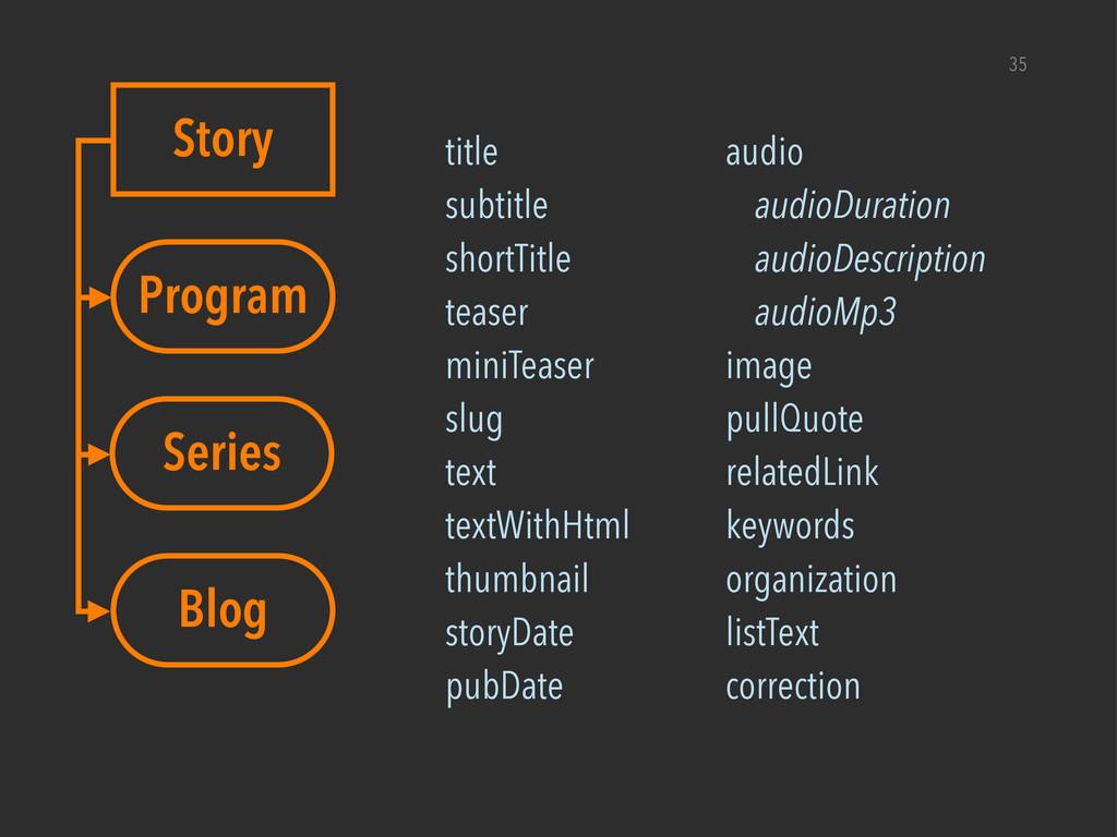 35 Story title subtitle shortTitle teaser miniT...