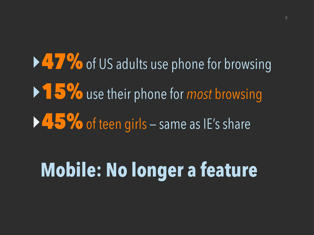 9 ‣47% of US adults use phone for browsing ‣15%...