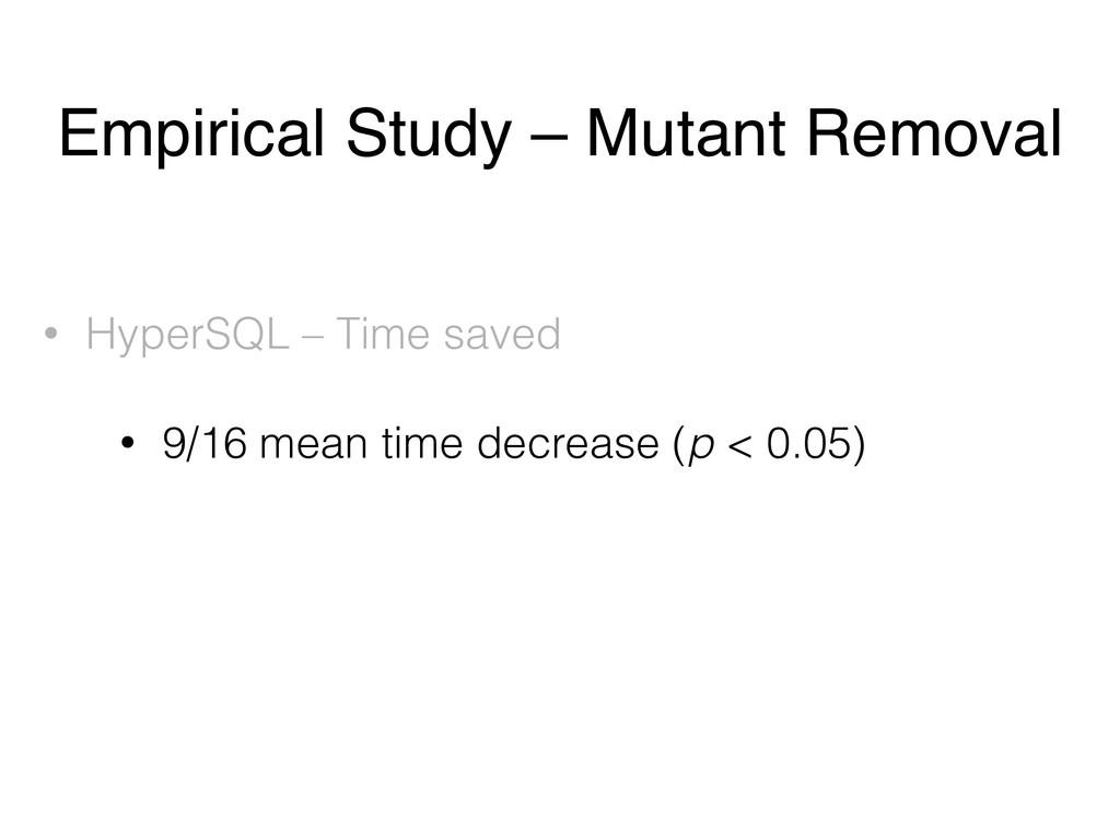 • HyperSQL – Time saved • 9/16 mean time decrea...