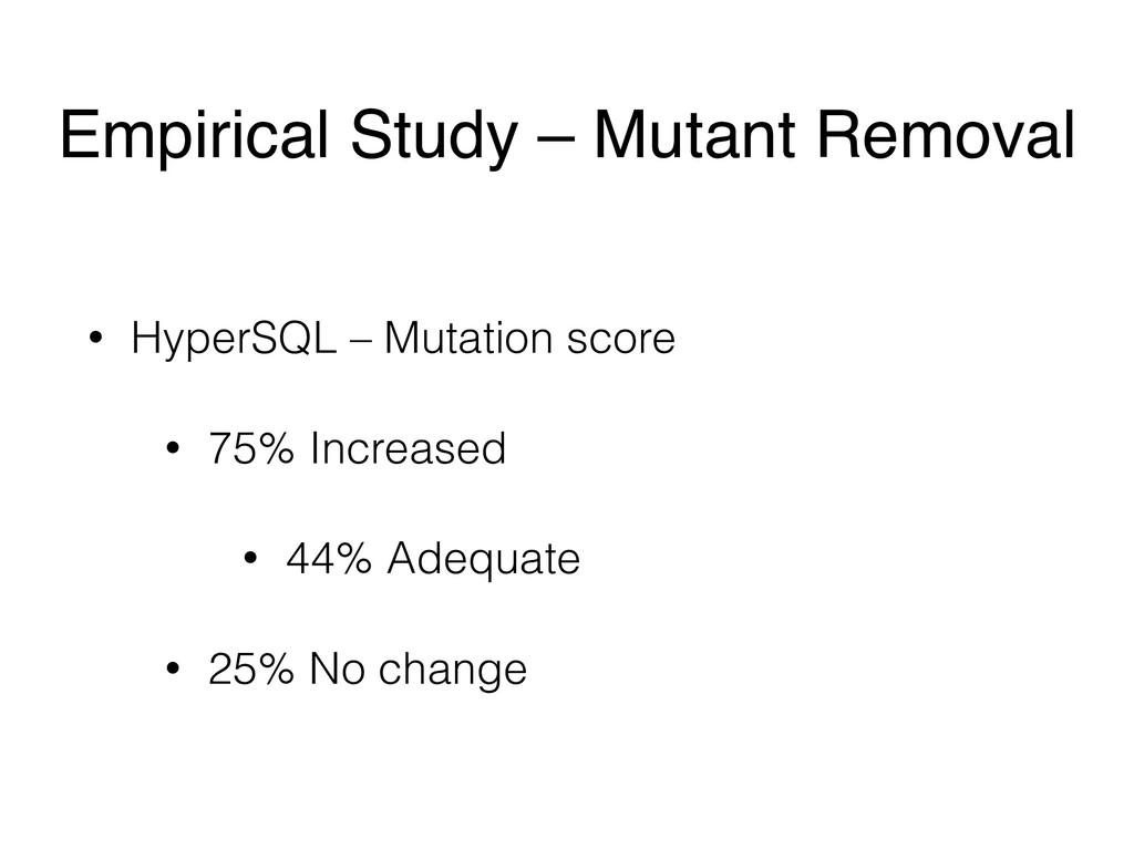 • HyperSQL – Mutation score • 75% Increased • 4...
